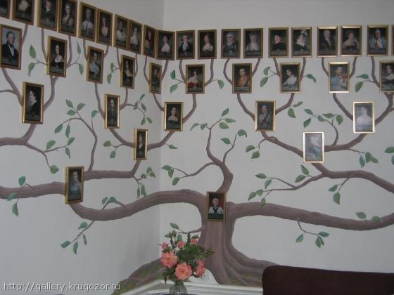 Генеалогическое дерево рода
